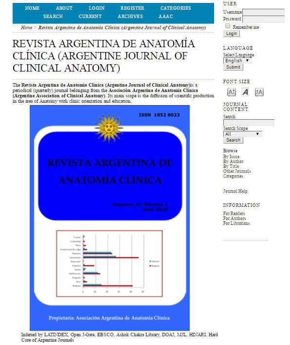 Revista Argentina de Anatomía Clínica